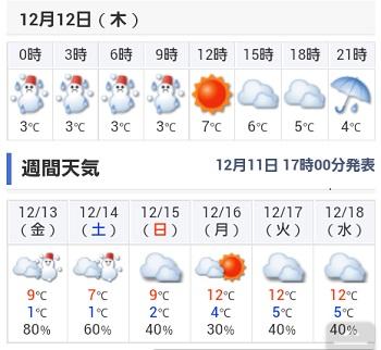 131211_週間天気予報