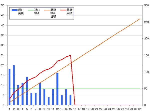 131215_グラフ