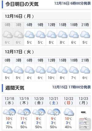 131216_Yahoo天気予報