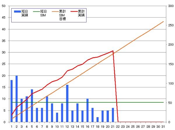 131221_グラフ