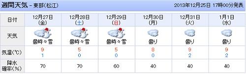 131225_週間天気予報