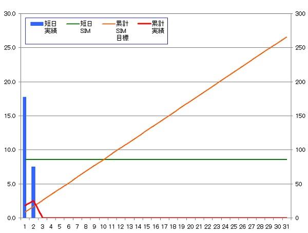 140102_グラフ