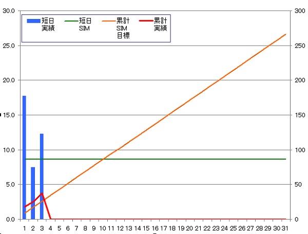 140103_グラフ