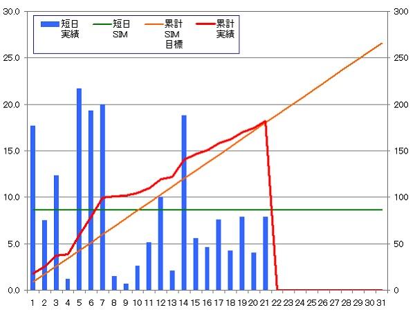 140121_グラフ