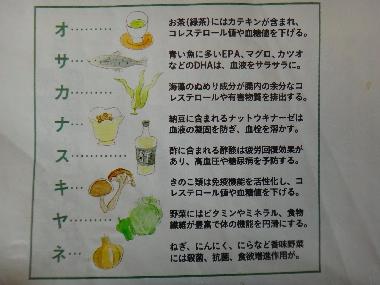 太らない食習慣8か条