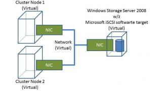 仮想箱庭WSS01-iSCSI