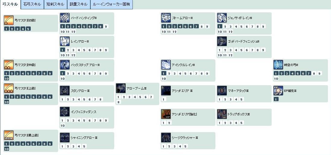 印 弓スキル2