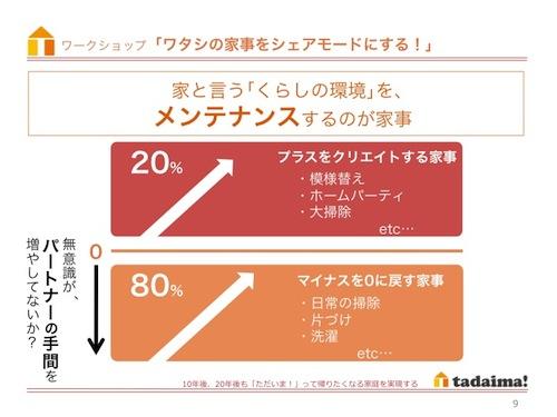 【01】スライド 140108