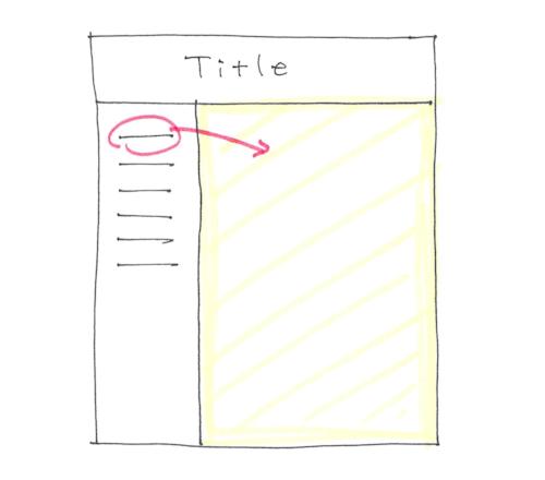 HTML5におけるiframe内コンテンツの更新について