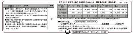 H24.9月議会一般質問資料1-のコピー