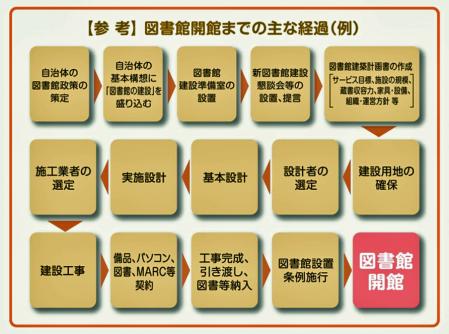 スクリーンショット 2013-07-08 10.48.13