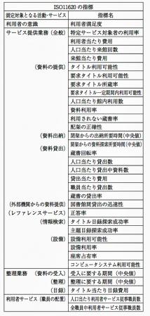 スクリーンショット 2013-07-09 22.22.22