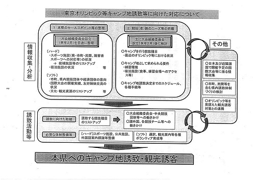 栃木県議会≪県政経営委員会≫開催される!⑪