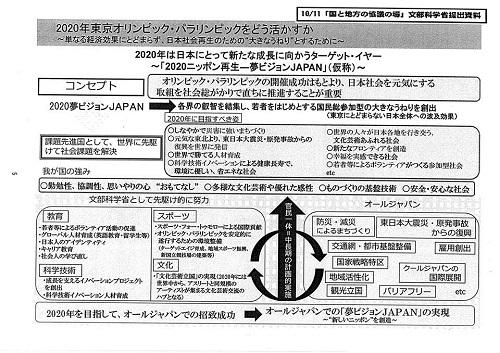 栃木県議会≪県政経営委員会≫開催される!⑭