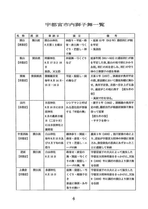宇都宮市PTA連合会≪Eブロック研修会≫へ!⑦