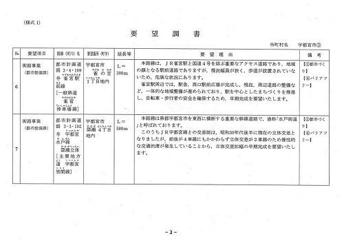 栃木県議会<県土整備委員会>現地調査!宇都宮市22