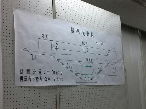 栃木県議会<県土整備委員会>現地調査!上三川町②