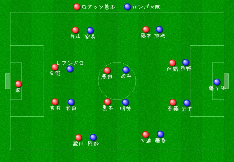 G大阪戦1