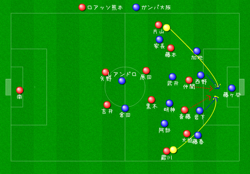 G大阪戦2