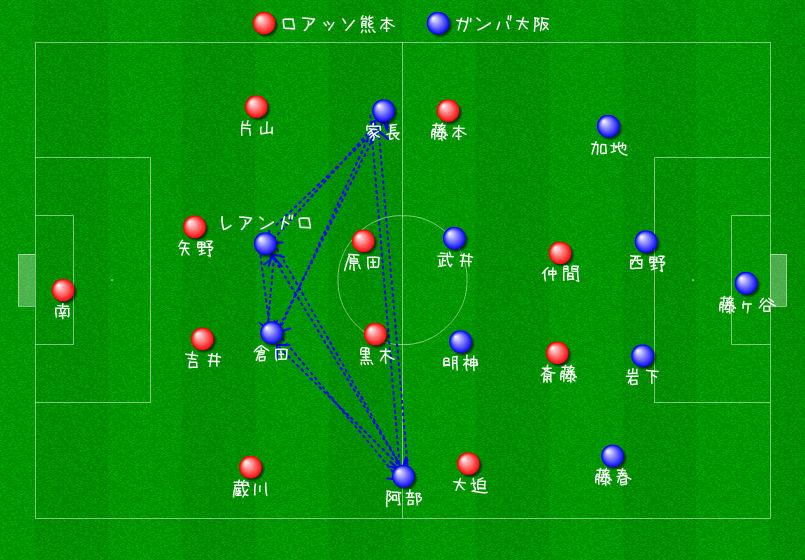 G大阪戦3