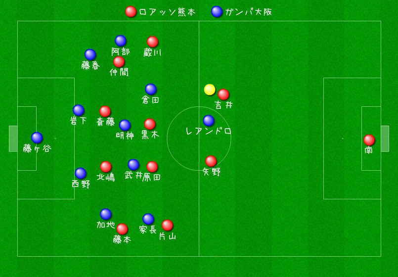 G大阪戦4