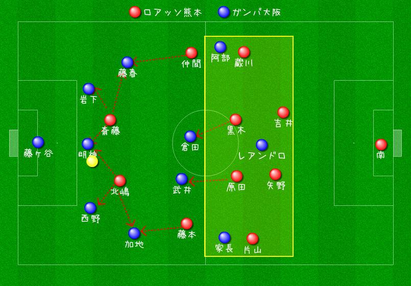 G大阪戦5