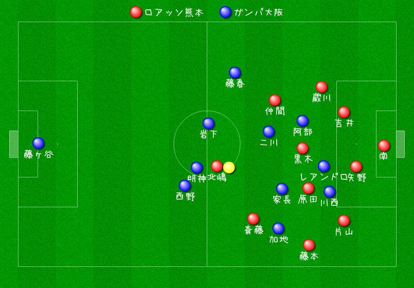 G大阪戦今日イチ!1