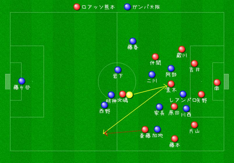 G大阪戦今日イチ!2