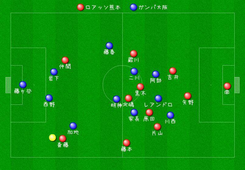 G大阪戦今日イチ!3