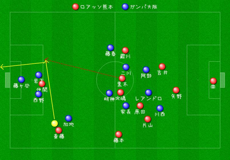 G大阪戦今日イチ!4