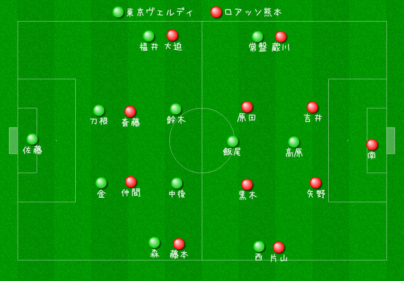 東京V戦注目ポイント1