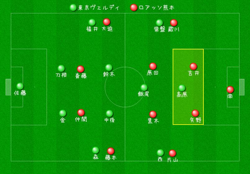 東京V戦注目ポイント2