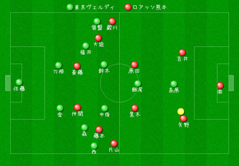 東京V戦注目ポイント3