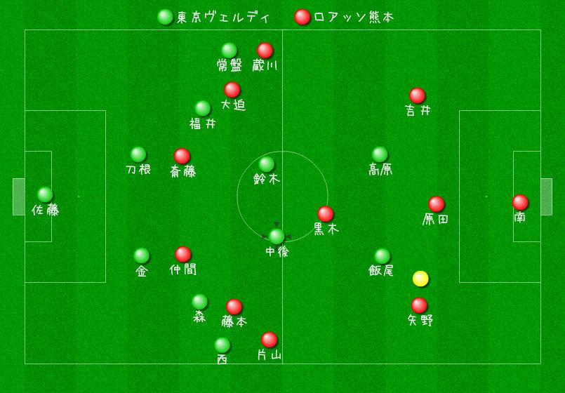 東京V戦注目ポイント4