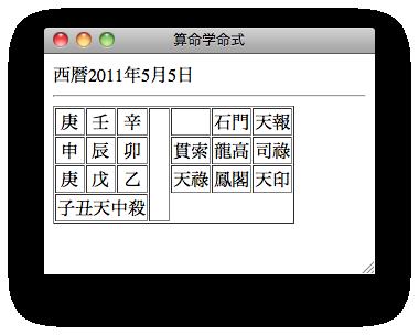 2011年5月5日サンプル命式