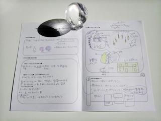 2月2日の鑑定シート☆