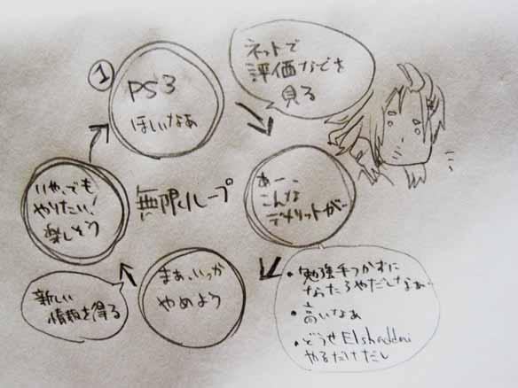 sycle.jpg