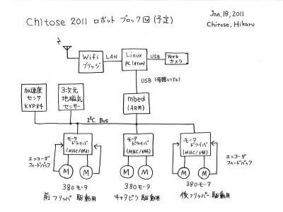 2011011900.jpg