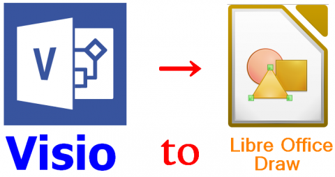 Visio to Libre office draw