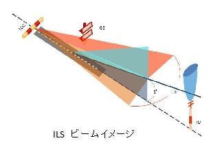 ILS_beam.jpg