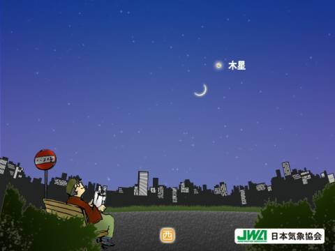 月と木星のイメージ
