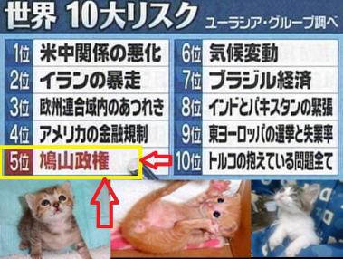 鳩山政権が世界10大リスクで5位にランク ユーラシアグループ調査:完全無修正デジカメ写真編集画像