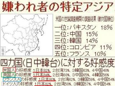 米国の世論調査結果による嫌われ者の特定アジアと四カ国の日中韓台に対する高感度:完全無修正デジカメ編集データ画像