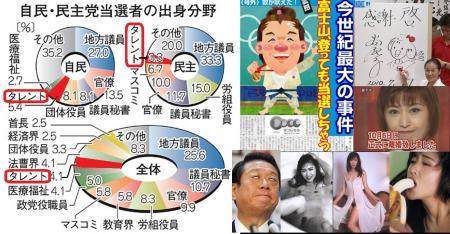 タレント議員は自民党 民主党当選者の出身分野で見ると 谷亮子と三原じゅん子の完全無修正写真