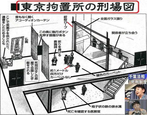 死刑の刑場図 東京拘置所 千葉法務大臣の死刑制度