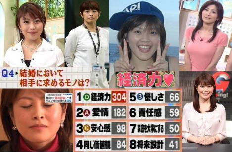 巨人の澤村拓一投手と7歳差の日テレの森麻季女子アナウンサーと日本は自粛中に交際恋愛中とか?ふざけるなこの野郎 貴様に澤村賞は絶対に無理だのおもしろ写真です