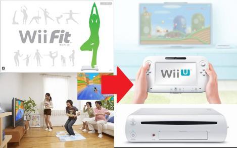任天堂のWiiからWiiUに新機種ゲーム発売発表写真