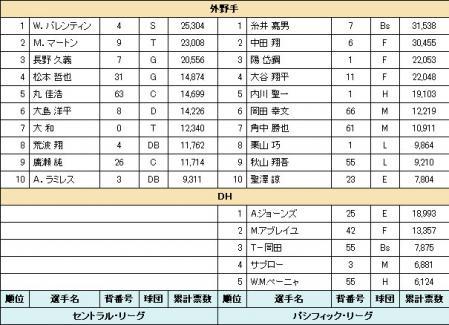 絵日記6・4オールスター4