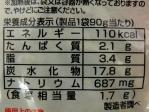 きんぴらごぼう栄養成分