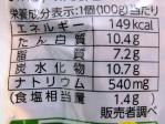 ハンバーグステーキ栄養成分